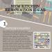 New-Kitchen-Renovation-Ideas-infographic-plaza