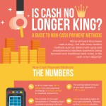Non-Cash-Payment-Methods-guide-infographic