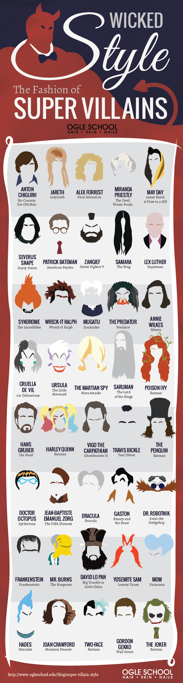OGL-Wicked-Style-The-Fashion-of-Super-Villains-infographic-plaza