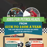 OSV-Car-Jobs-Infographic-plaza