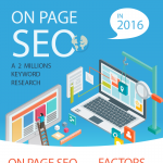 On-Page-SEO-2016-infographic-plaza