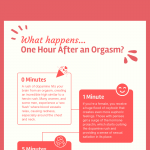One-Hour-After-Orgasm-Infographic-plaza