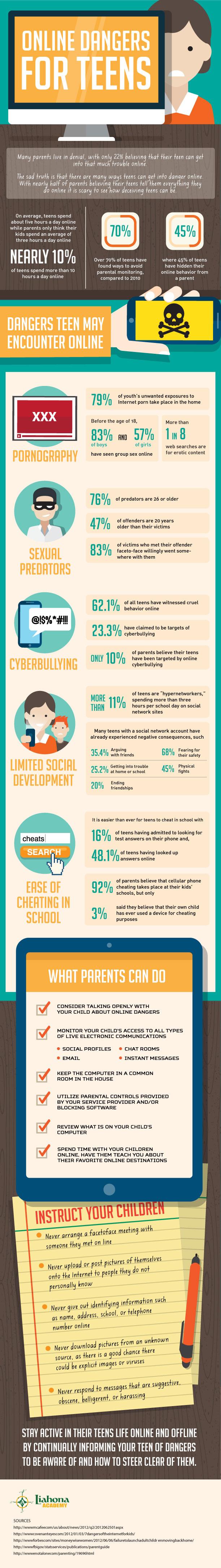 Online-Dangers-For-Teens-Infographic-plaza