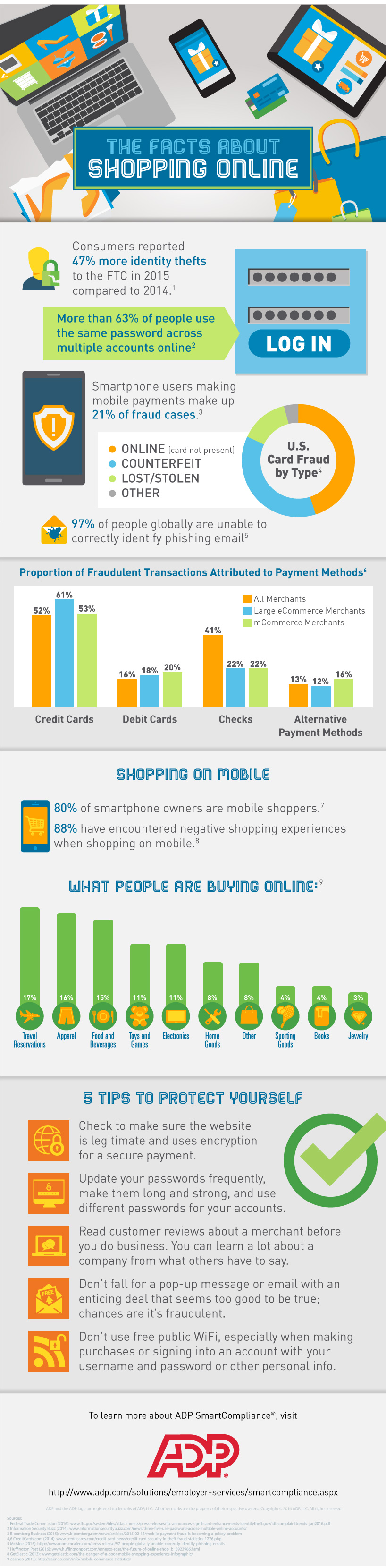Online_Shopping_Safety-infogrpahic-plaza