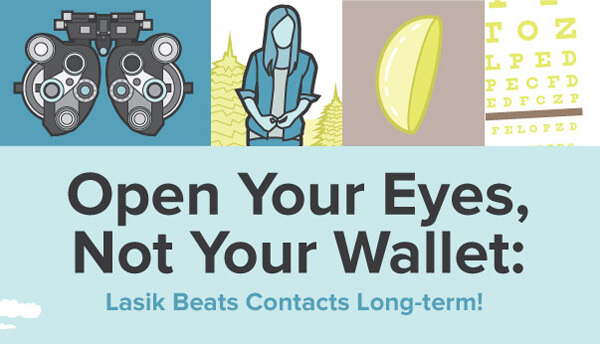 Open-Your-Eyes-Not-Your-Wallet-LASIK-Beats-Contacts-Long-term-infographic-plaza-thumb