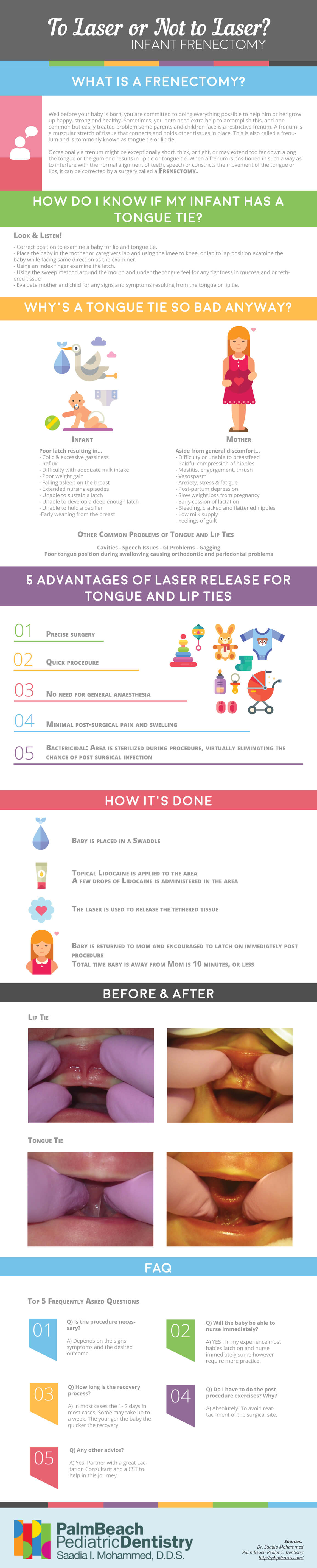 PBPD-Frenectomy-Infographic