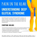 Pain-in-the-Rear-Understanding-Deep-Gluteal-Syndrome-infographic-plaza