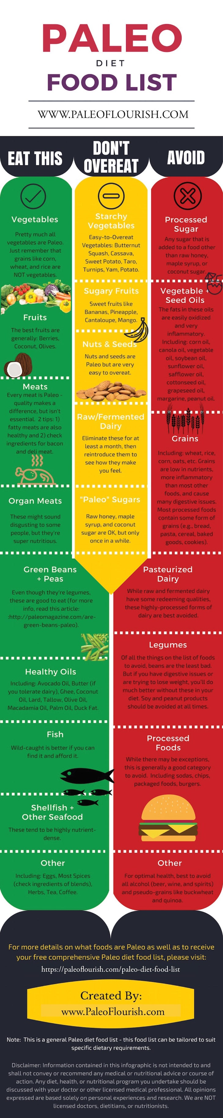 Paleo-diet-food-list-infographic-plaza