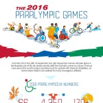 Paralympic-Games-2016-infographic-plaza