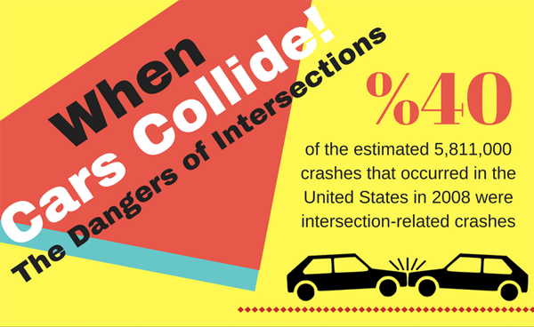 Philadelphia-car-accidents-infographic-plaza-thumb