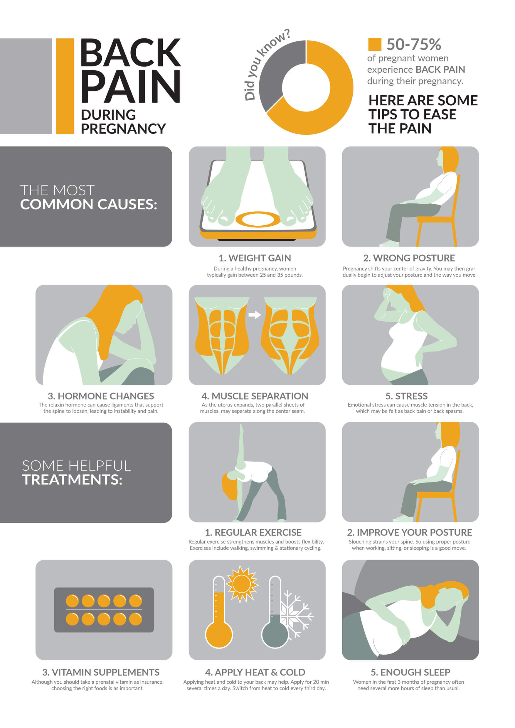 Pregnancy-Back-Pain-infographic-plaza