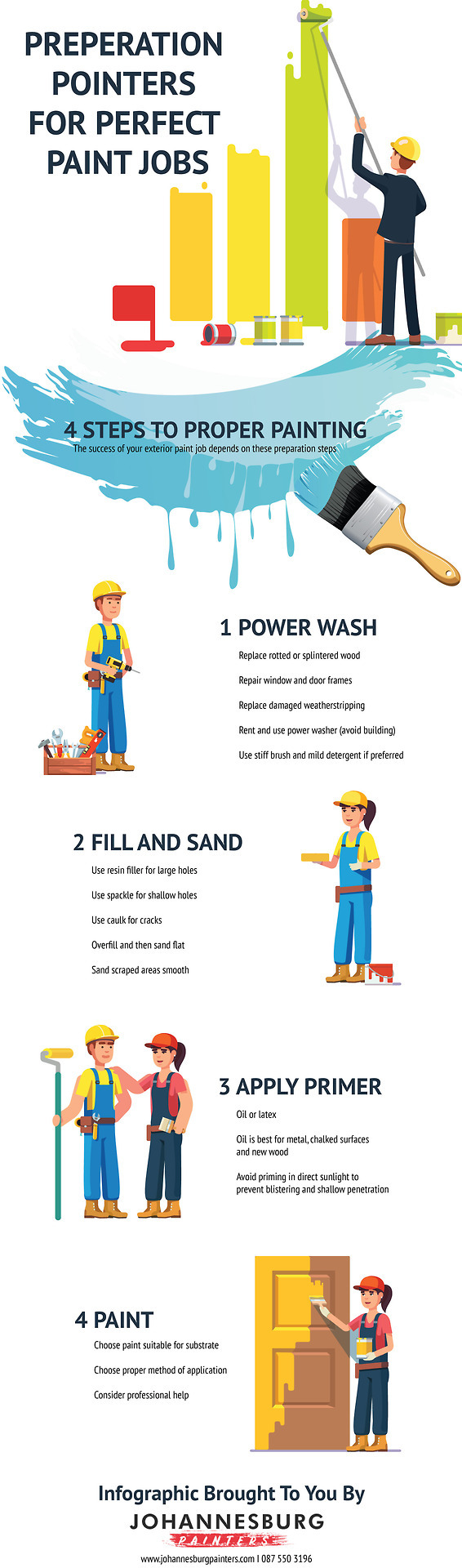 Prepare for a Painting Job like a Pro-infographic-plaza