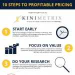 Pricing-Strategy-Infographic-plaza