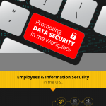 promoting-data-security-in-the-workplace-uab-infographic-plaza