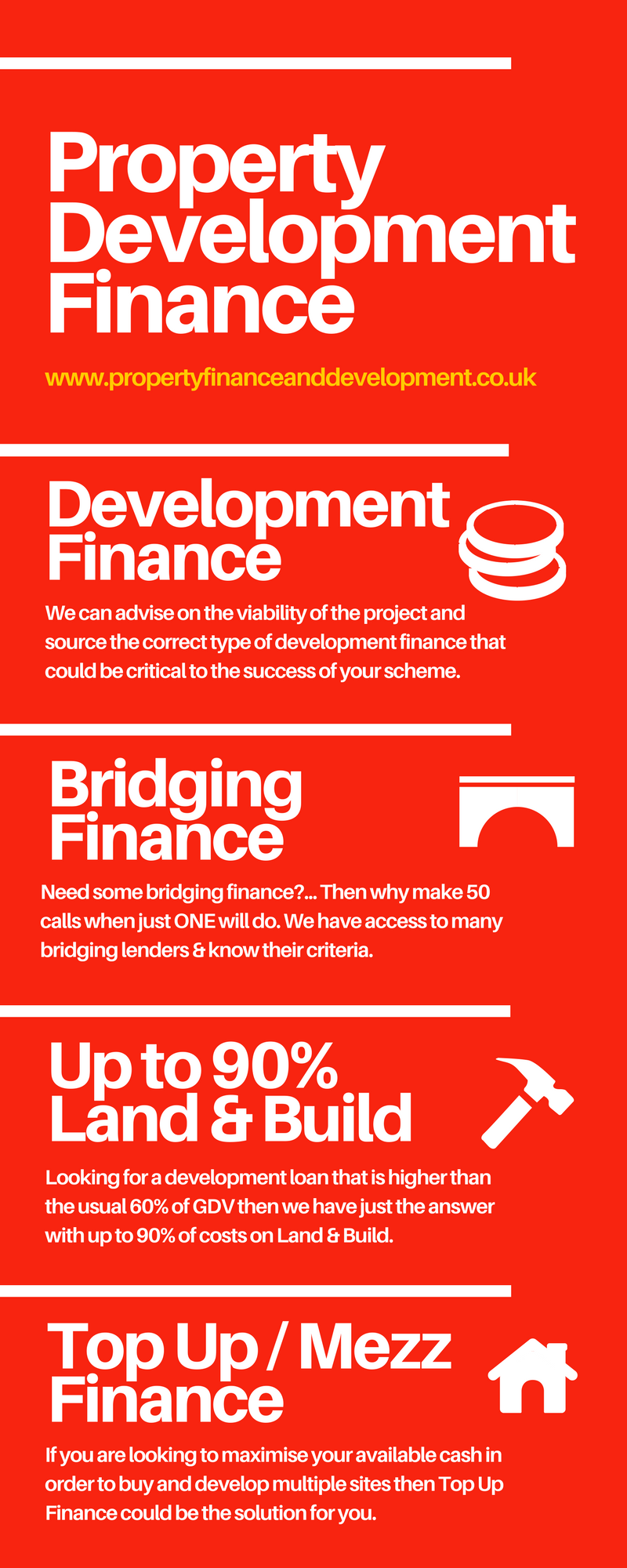 Property-development-finance-offerings-infographic-plaza
