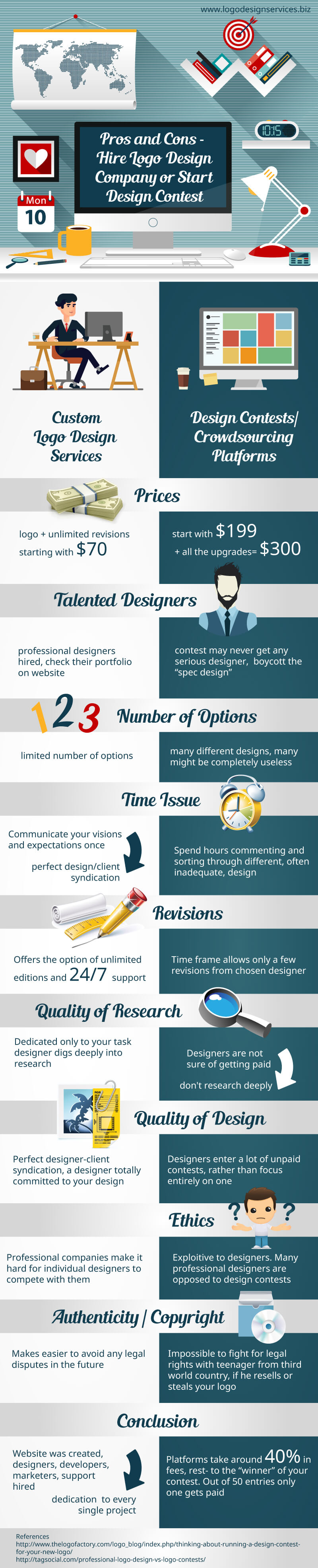 Pros-and-Cons-Hire-Logo-Design-Company-or-Start-Design-Contest-infographic
