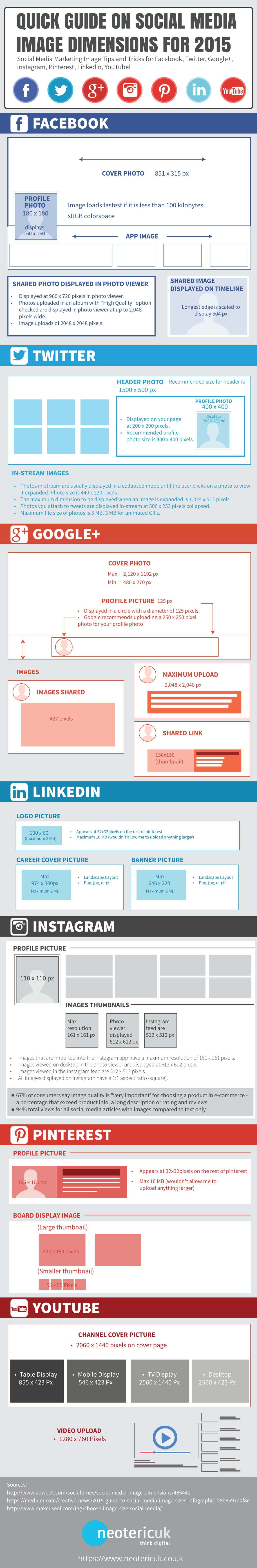 Quick Guide on Social Media Image Dimensions for 2015