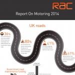 RAC - Motoring Report 2014