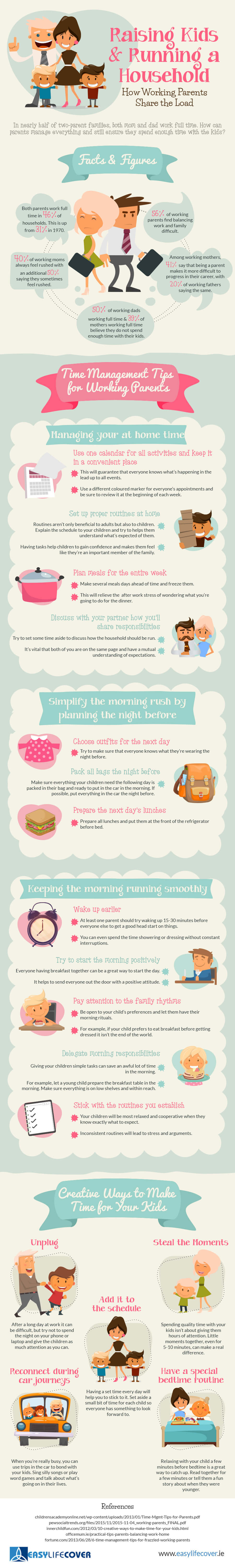 Raising-Kids-Running-a-Household-Infographic-plaza