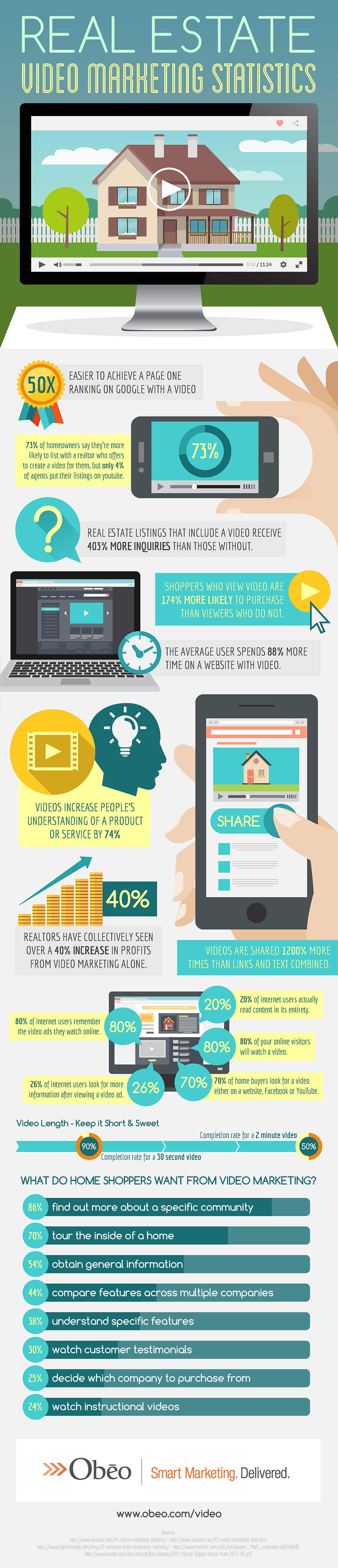 Real-Estate-Video-Marketing-Statistics-infographic