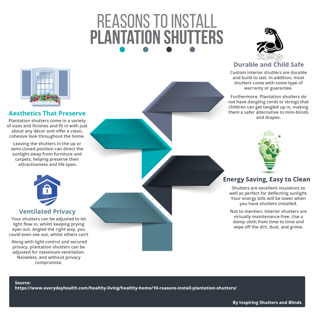 Reasons-to-install-plantation-shutters-infographic-plaza
