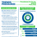 Recent Price Setting Trends in the Pharmaceutical Industry-infographic-plaza