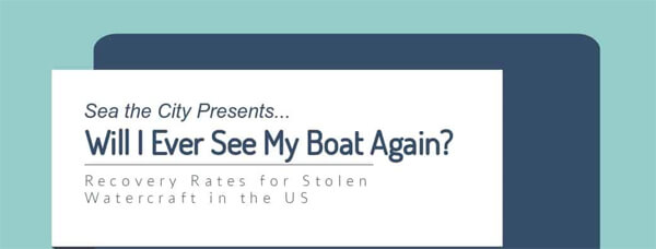 Recovery-Rate-of-Watercraft-Thefts-in-the-United-States-infographic-plaza-thumb