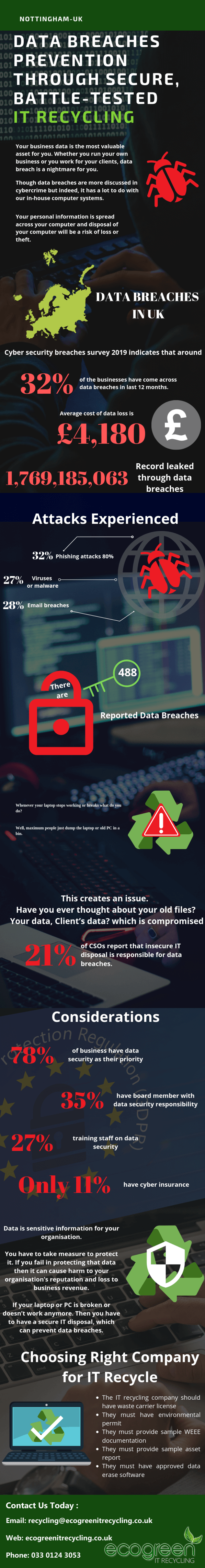 Recycling Key Prevention To Data Breaches-infographic-plaza