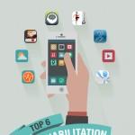 Rehabilitation-Apps-Infographic