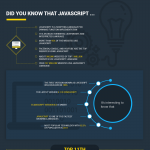Relevance-of-JavaScript-Development-infographic-plaza