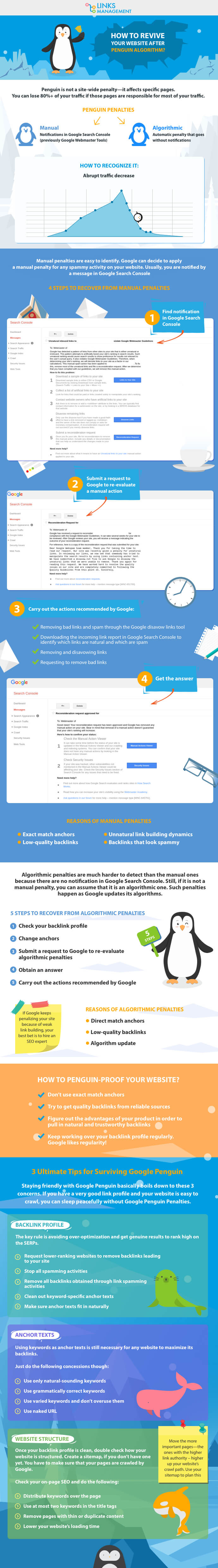Revive Your Website after Penguin Algorithm-infographic-plaza