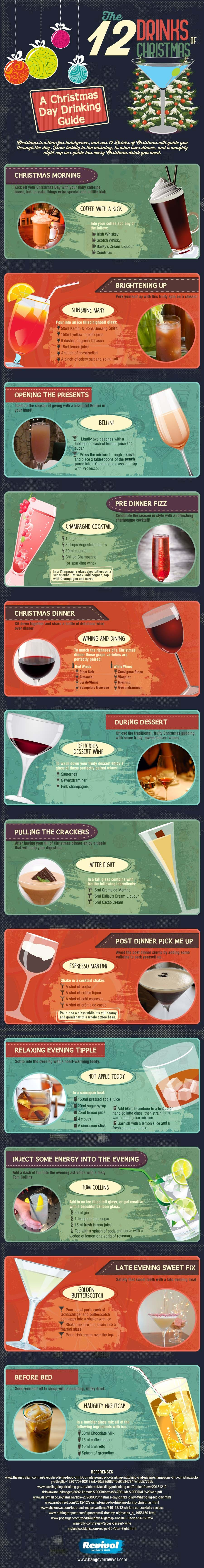The 12 Drinks of Christmas – A holiday drinking guide