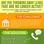 Ringless_Voicemail_For_Lightning_Fast_Conversion_infographic-plaza