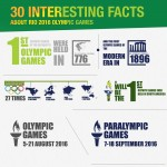 rio-2016-olympic-games-30-interesting-facts-infographic-plaza