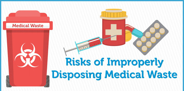 Risks-of-Improperly-Disposing-Medical-Waste-animated-thumb