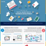 Role-of-Digital-Marketing-infographic-plaza