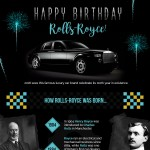 rolls-royce-birthday-la-stretch-infographic-plaza