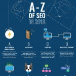 SEO-AZ-infographic-plaza