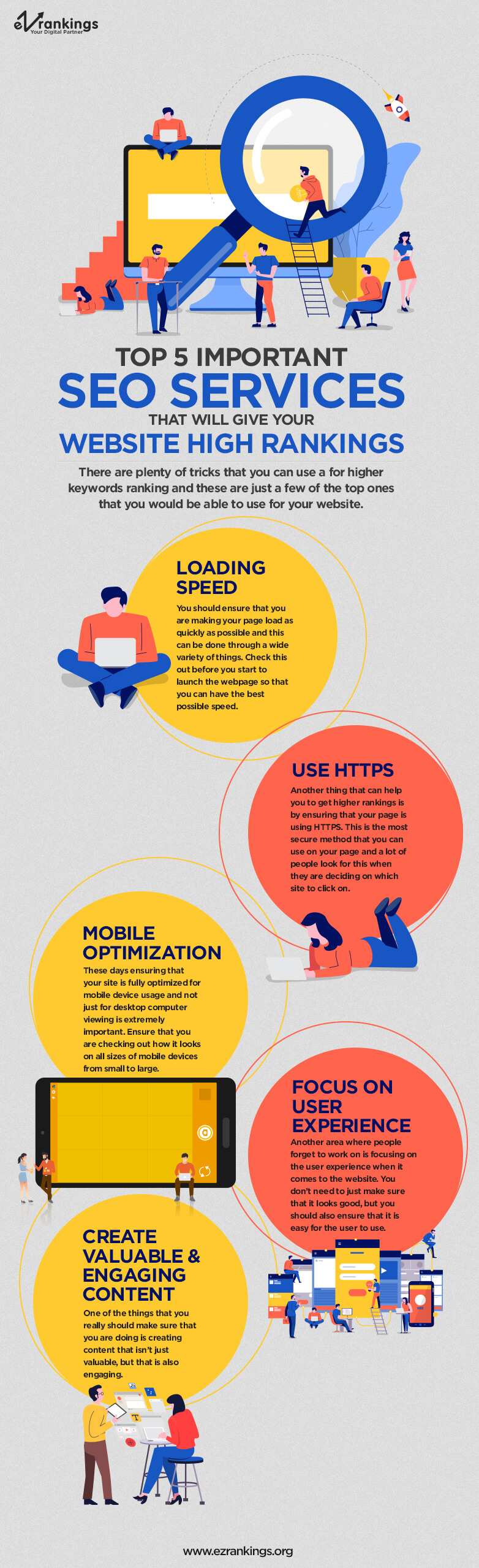 SEO-Services-that-Will-Give-Your-Website-High-Rankings-infographic-plaza