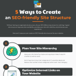 SEO-friendly-Site-Structure-Infographic-by-99signals-infographic-plaza