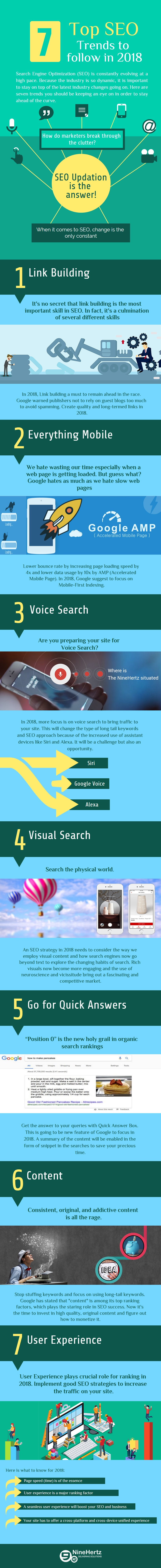 SEO_Trends-2018-infographic-plaza