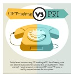 SIP-trunking-PRI-infographic-plaza