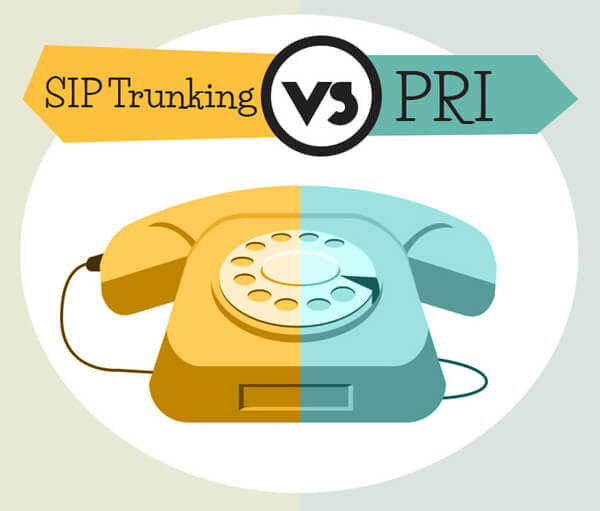 SIP-trunking-PRI-infographic-plaza-thumb