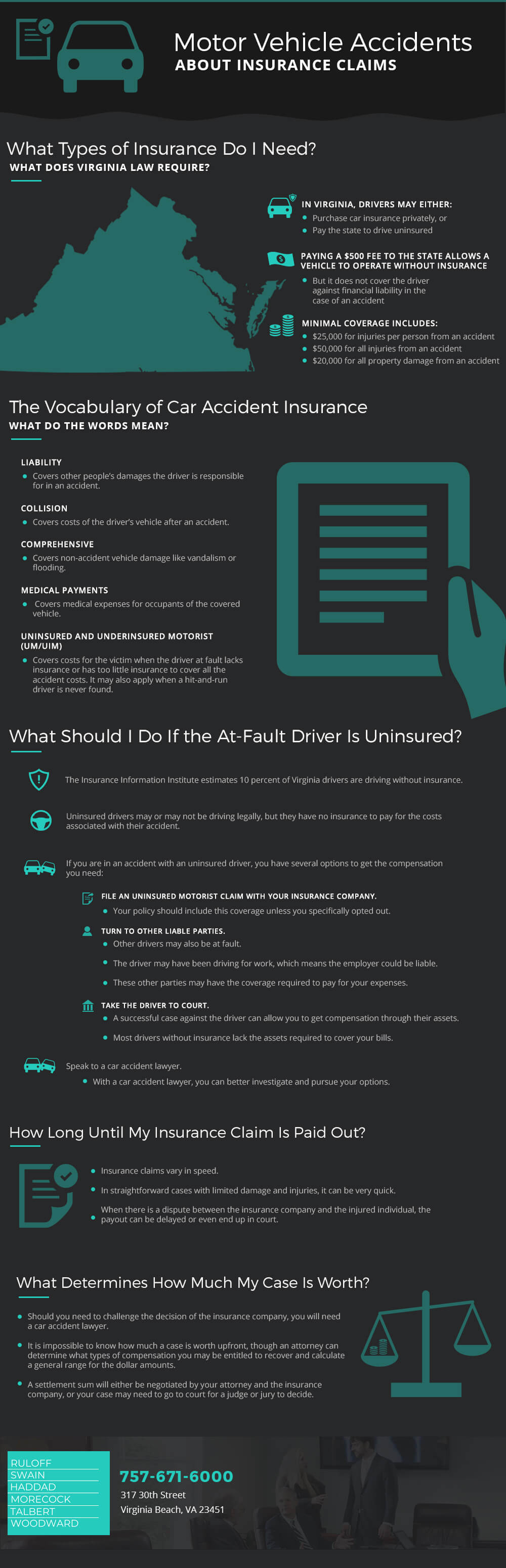 SRGS-Car-Accident-Insurance-Claims-Infographic