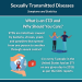 STD-Symptoms-and-Can-You-Get-STD-from-a-Toilet-Seat-and-More-infographic-plaza