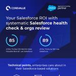 Salesforce-AppExchange-Infographic-plaza