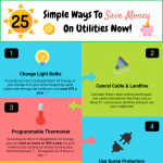 Save-Money-On-Utilities-Infographic-plaza