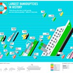Scary-Bankruptcies-Throughout-History-infographic-plaza