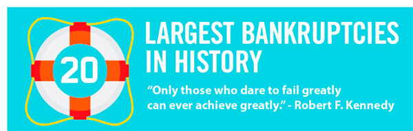 Scary-Bankruptcies-Throughout-History-infographic-plaza-thumb