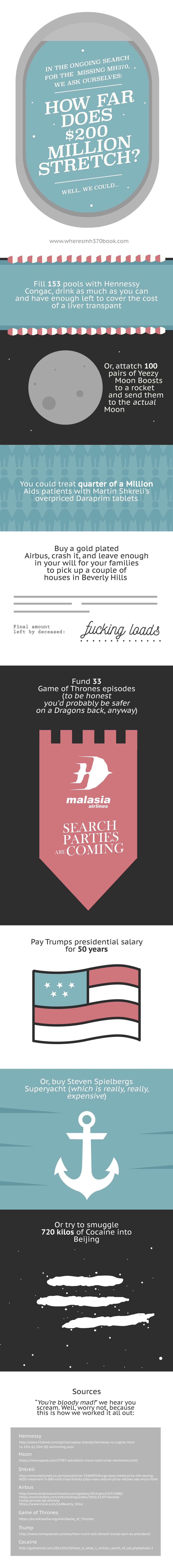 Search-for-MH370-Cost-infographic-plaza